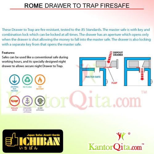 Brankas ICHIBAN UL Description Rome Drawer To Trap Firesafe